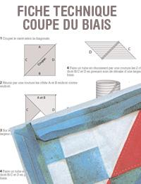 bases patch patchwork quilt quilting technique comment pas à pas explications coupe biais decoupe editions saxe edisaxe